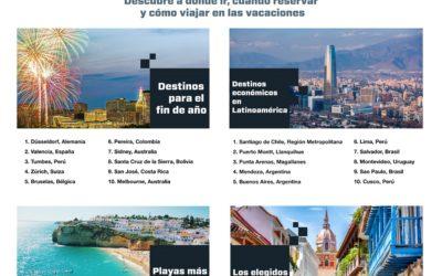 KAYAK lanzó guía de vacaciones de verano Travel Hacker 2018