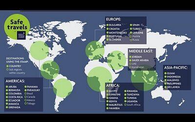 Suman 100 los destinos en el mundo con el sello de Viaje Seguro del WTTC